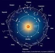 Персональный гороскоп на предстоящий 2015 год.